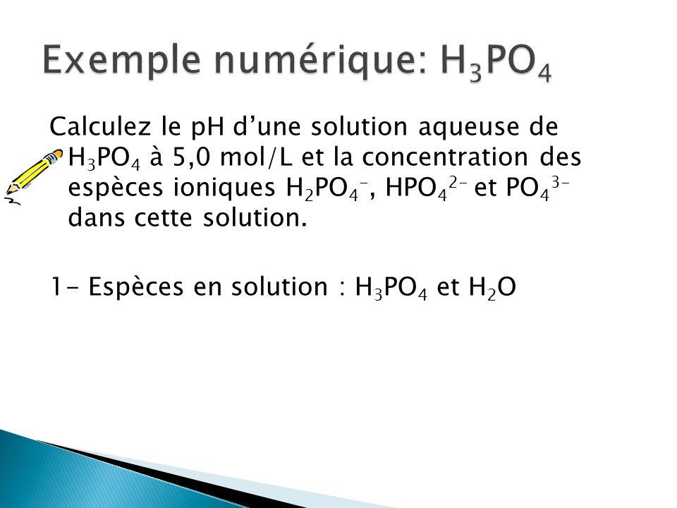 Exemple numérique: H3PO4