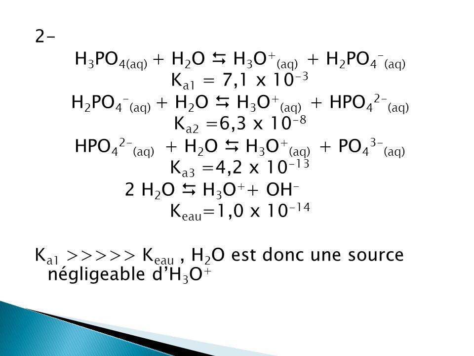 2- H3PO4(aq) + H2O  H3O+(aq) + H2PO4-(aq) Ka1 = 7,1 x 10-3 H2PO4-(aq) + H2O  H3O+(aq) + HPO42-(aq) Ka2 =6,3 x 10-8 HPO42-(aq) + H2O  H3O+(aq) + PO43-(aq) Ka3 =4,2 x 10-13 2 H2O  H3O++ OH- Keau=1,0 x 10-14 Ka1 >>>>> Keau , H2O est donc une source négligeable d'H3O+