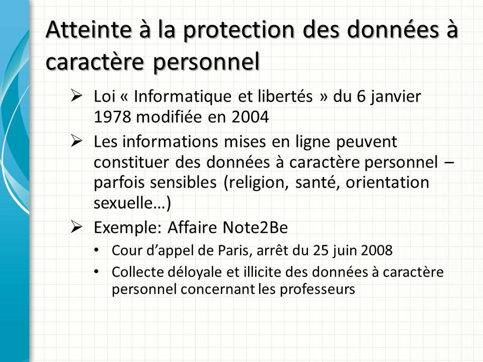 Atteinte à la protection des données à caractère personnel