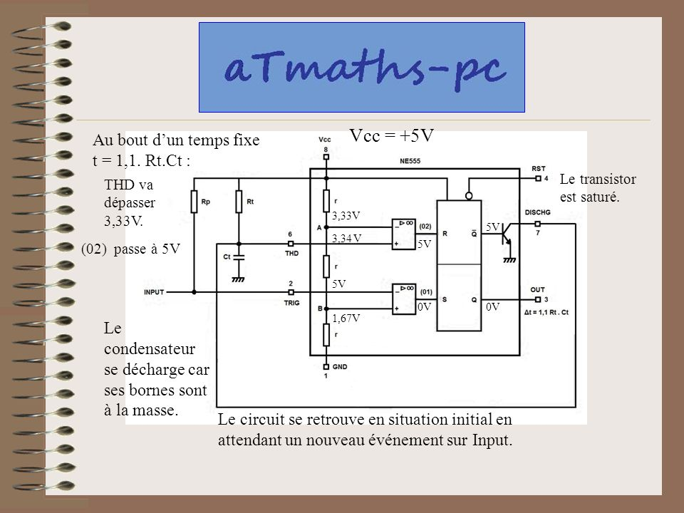 Vcc = +5V Au bout d'un temps fixe t = 1,1. Rt.Ct :