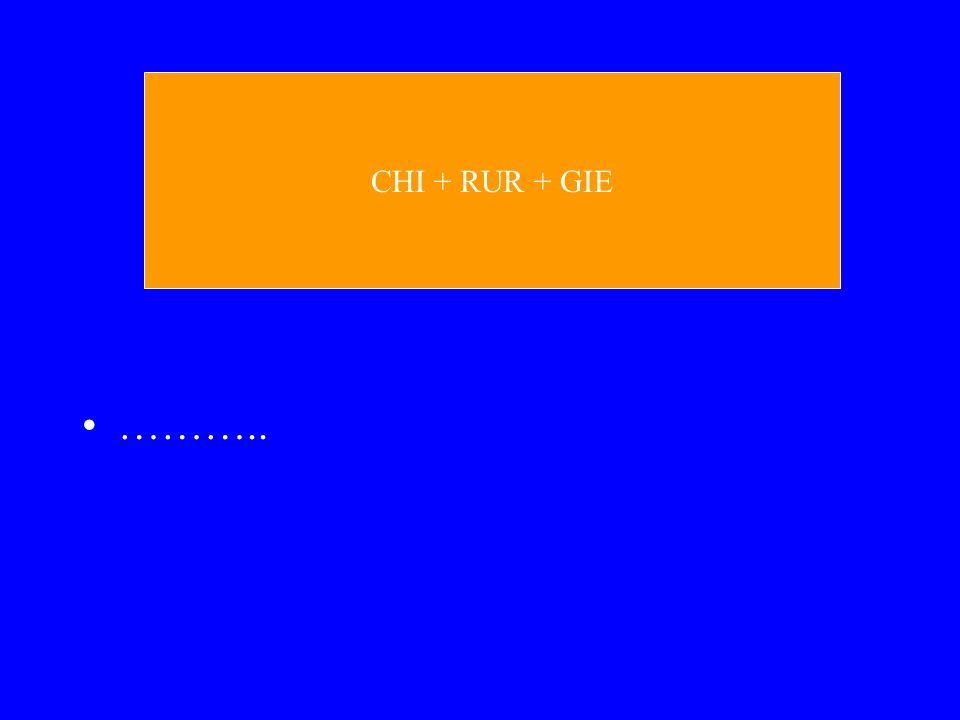 CHI + RUR + GIE ………..