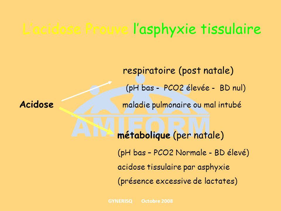L'acidose Prouve l'asphyxie tissulaire