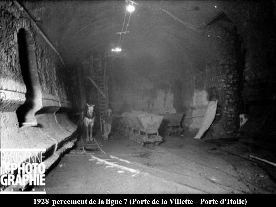 1928 percement de la ligne 7 (Porte de la Villette – Porte d'Italie)