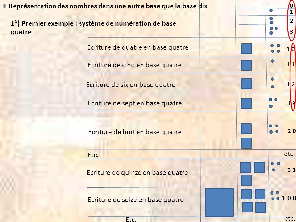 II Représentation des nombres dans une autre base que la base dix