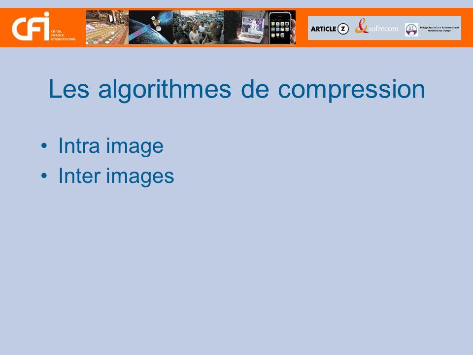 Les algorithmes de compression