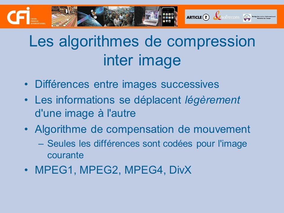 Les algorithmes de compression inter image