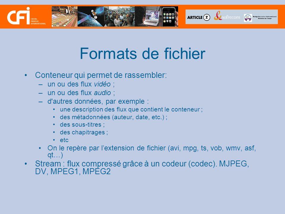 Formats de fichier Conteneur qui permet de rassembler: