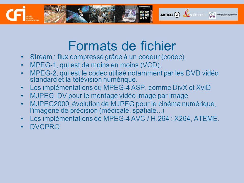 Formats de fichier Stream : flux compressé grâce à un codeur (codec).