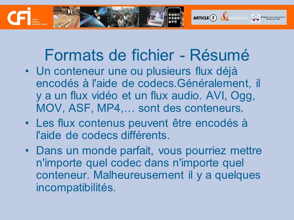 Formats de fichier - Résumé