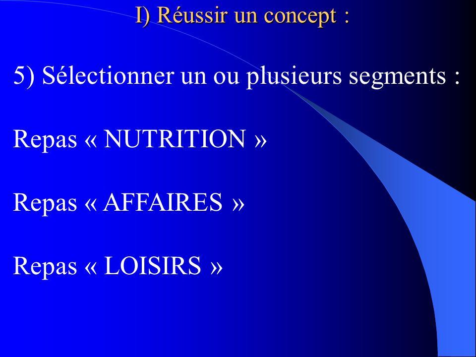 5) Sélectionner un ou plusieurs segments : Repas « NUTRITION »