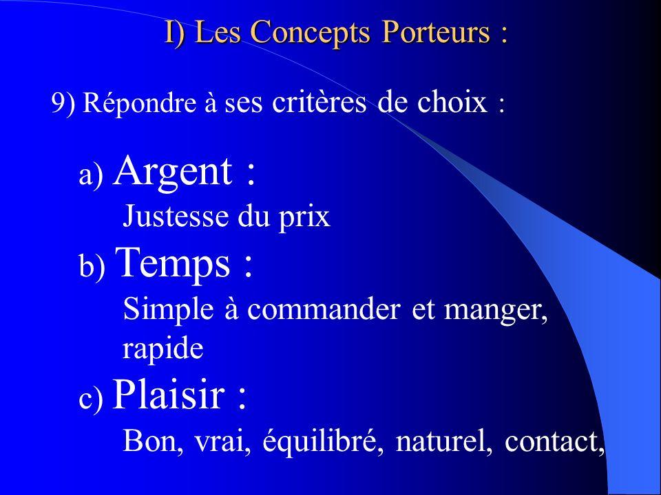 I) Les Concepts Porteurs :