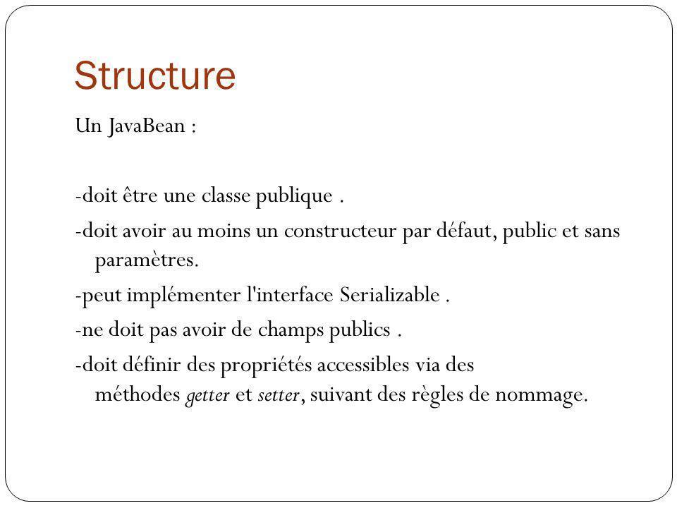 Structure Un JavaBean : -doit être une classe publique .