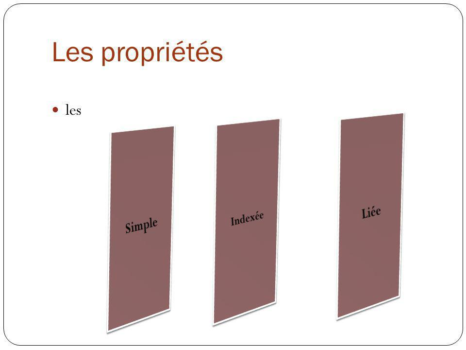 Les propriétés les Liée Indexée Simple