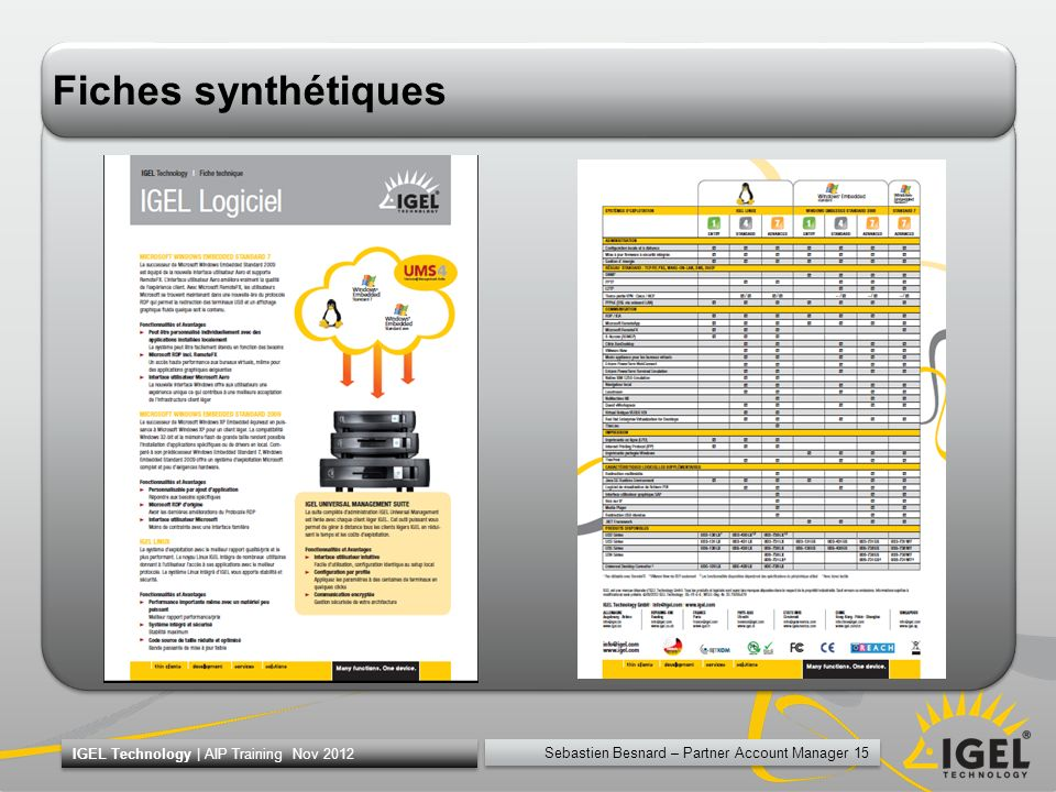 Fiches synthétiques