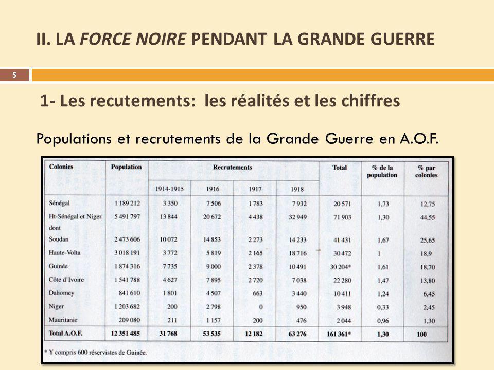 II. LA FORCE NOIRE PENDANT LA GRANDE GUERRE