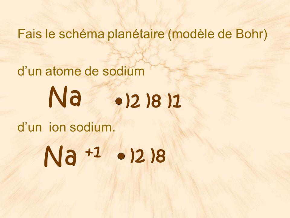 Na Na +1 )2 )8 )1 )2 )8 Fais le schéma planétaire (modèle de Bohr)