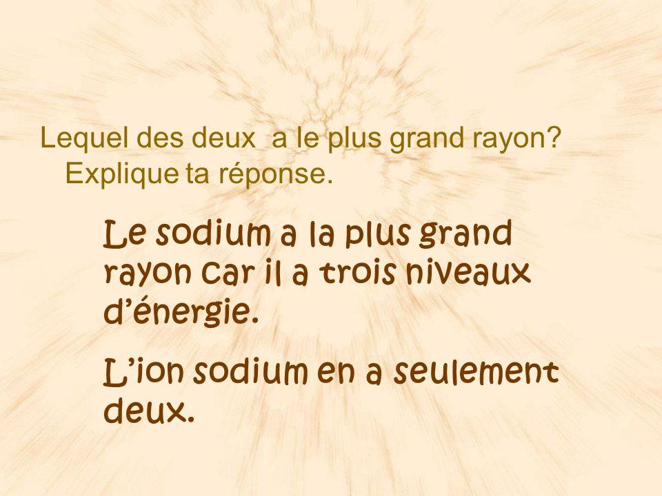 Le sodium a la plus grand rayon car il a trois niveaux d'énergie.