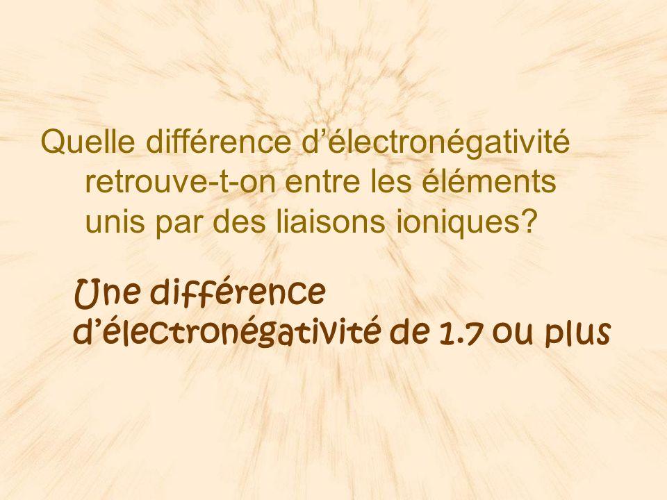 Quelle différence d'électronégativité retrouve-t-on entre les éléments unis par des liaisons ioniques