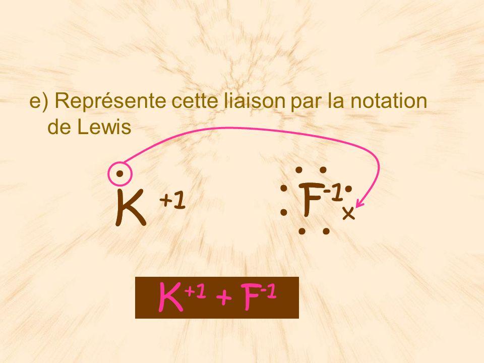 e) Représente cette liaison par la notation de Lewis