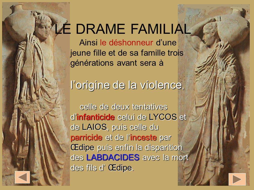 LE DRAME FAMILIAL l'origine de la violence,