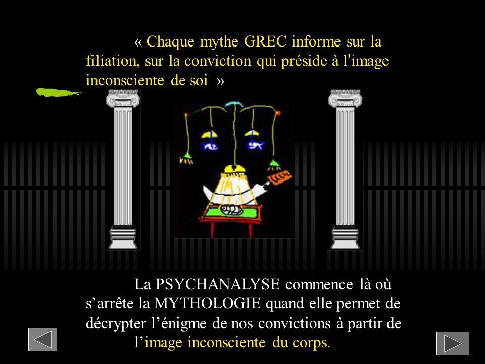 « Chaque mythe GREC informe sur la filiation, sur la conviction qui préside à l'image inconsciente de soi »