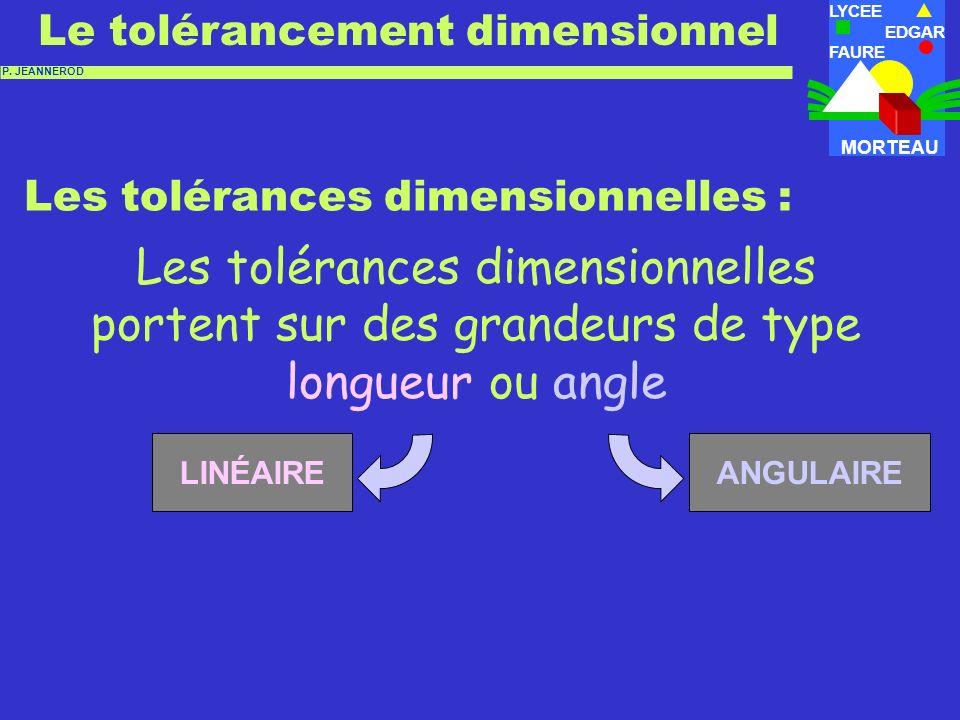 Les tolérances dimensionnelles :