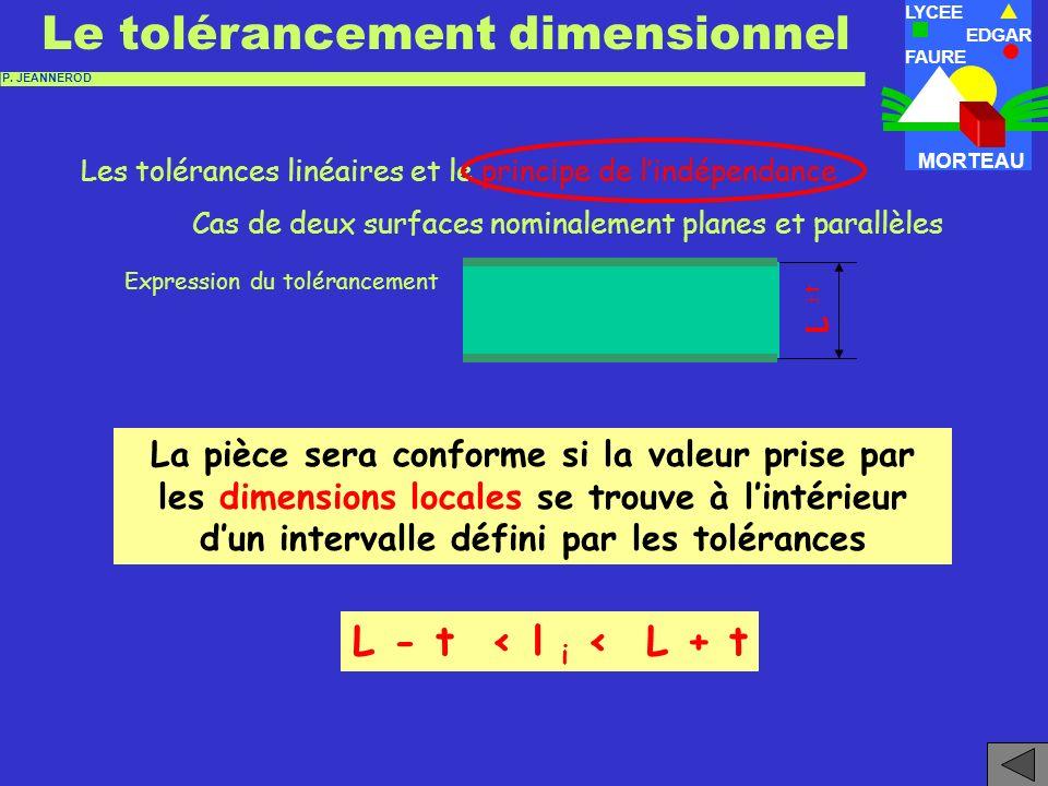 Les tolérances linéaires – principe de l'indépendance