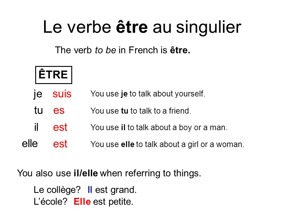 Le verbe être au singulier