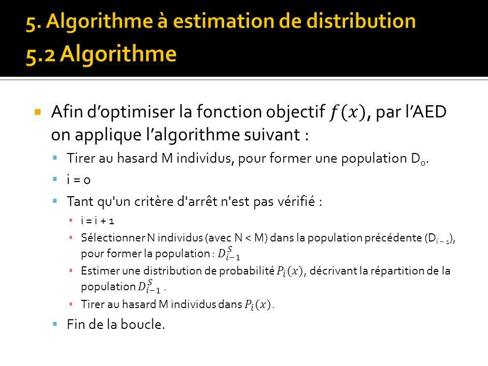 5. Algorithme à estimation de distribution