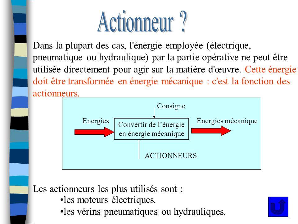 Convertir de l'énergie en énergie mécanique