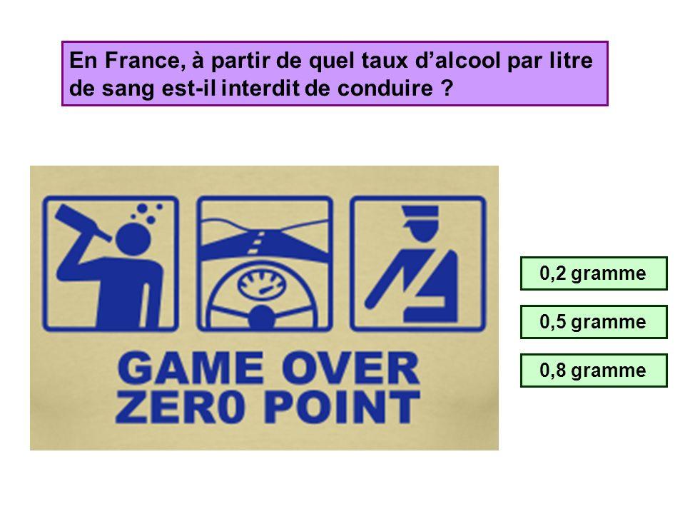 En France, à partir de quel taux d'alcool par litre de sang est-il interdit de conduire