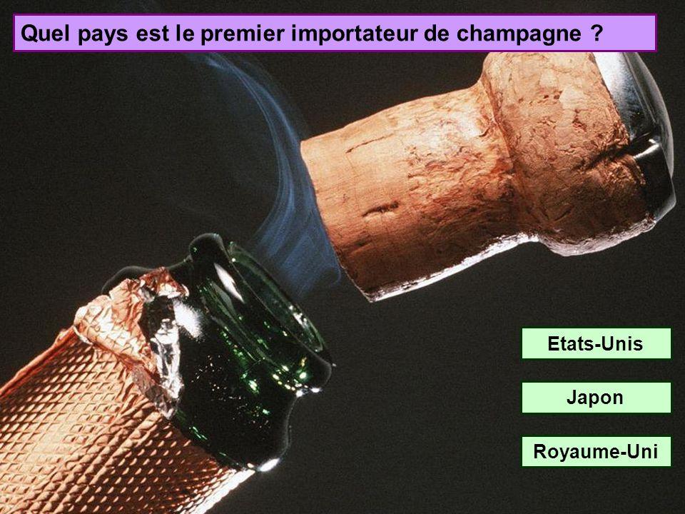 Quel pays est le premier importateur de champagne
