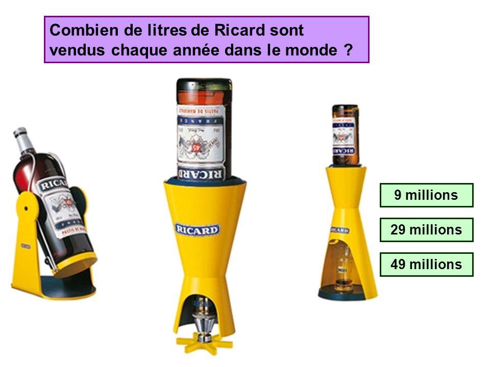 Combien de litres de Ricard sont vendus chaque année dans le monde