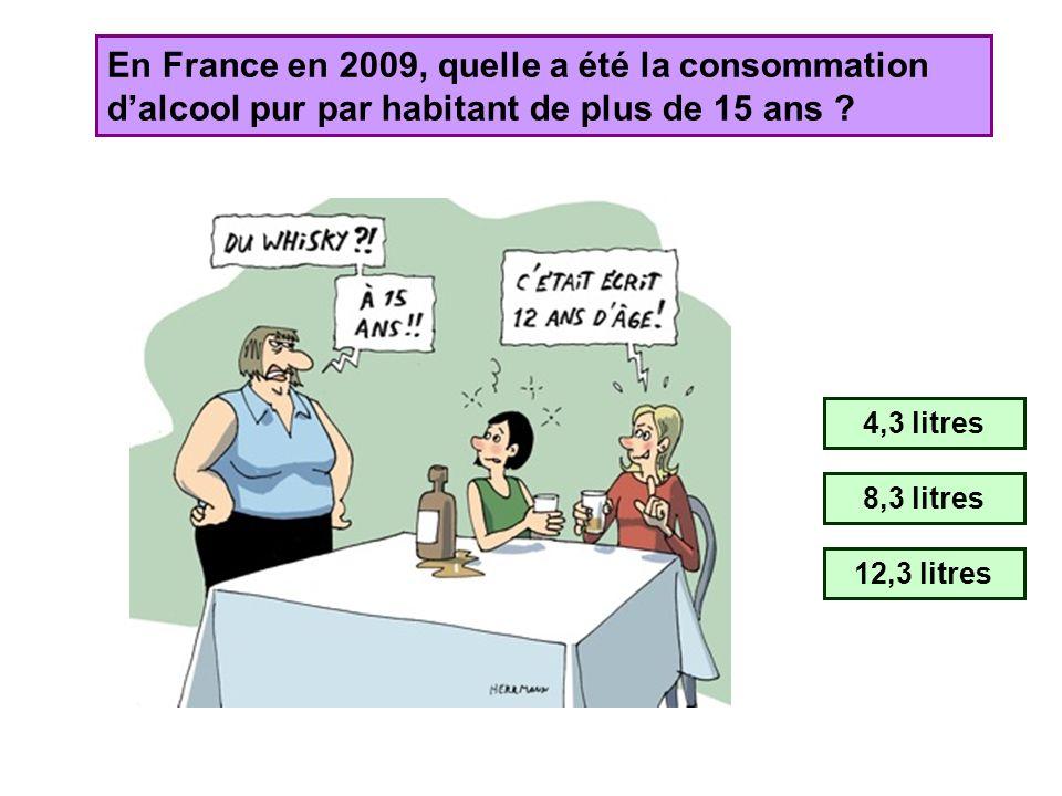 En France en 2009, quelle a été la consommation d'alcool pur par habitant de plus de 15 ans