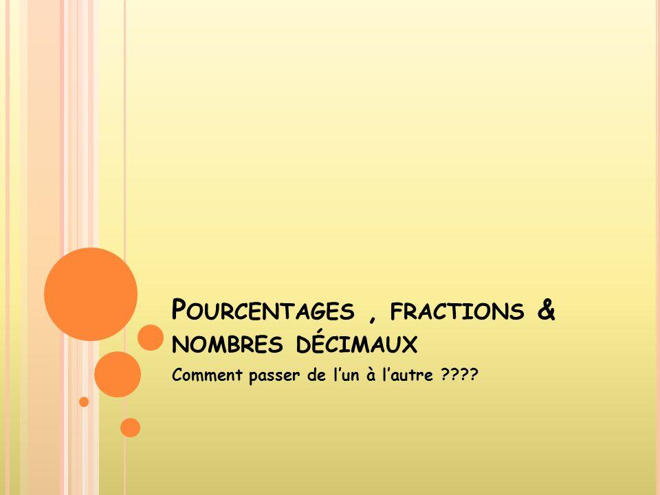 Pourcentages , fractions & nombres décimaux