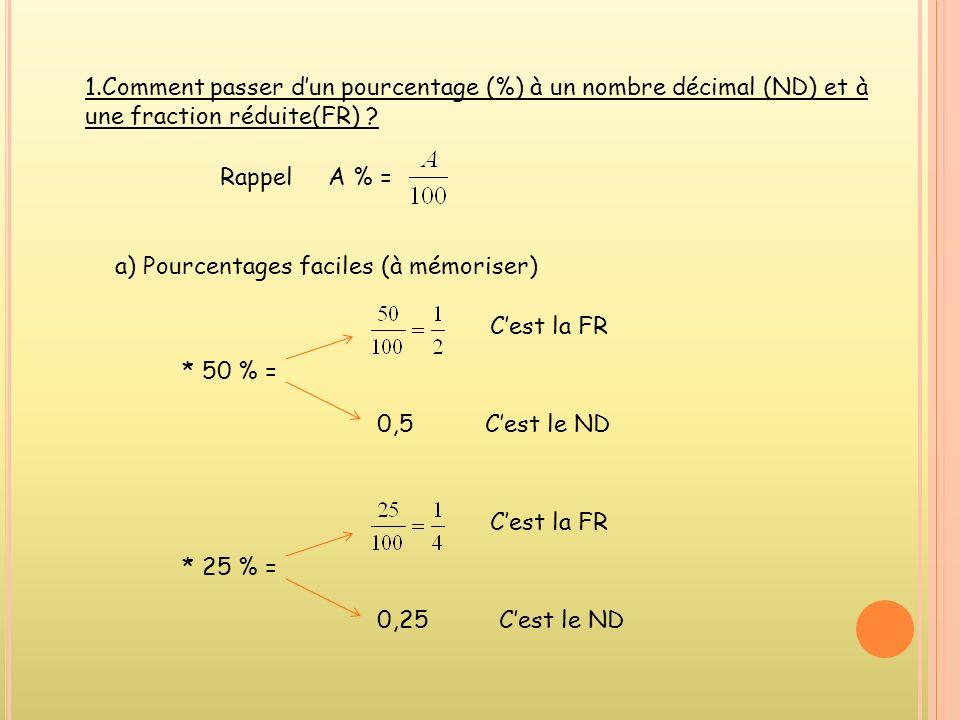 1.Comment passer d'un pourcentage (%) à un nombre décimal (ND) et à une fraction réduite(FR)