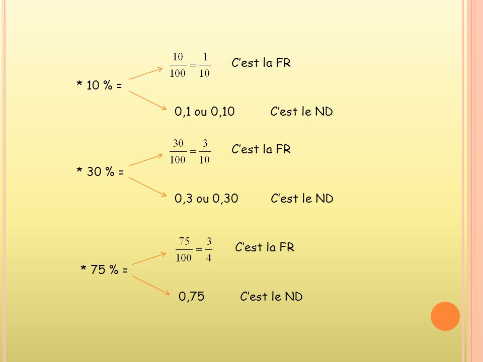 * 10 % = C'est la FR. 0,1 ou 0,10 C'est le ND. * 30 % = C'est la FR. 0,3 ou 0,30 C'est le ND.