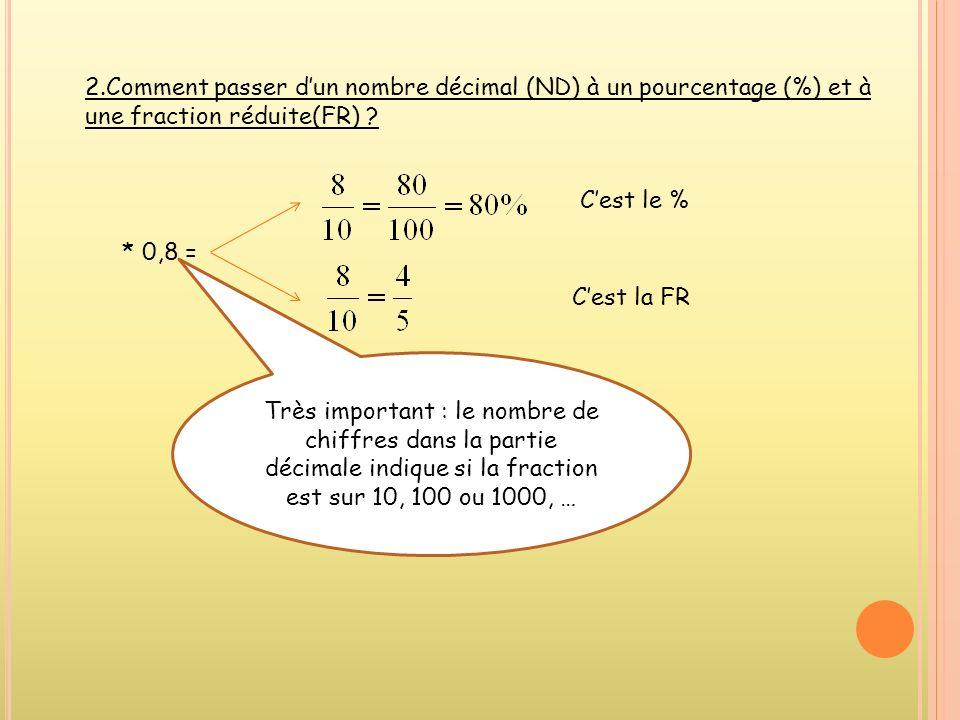2.Comment passer d'un nombre décimal (ND) à un pourcentage (%) et à une fraction réduite(FR)