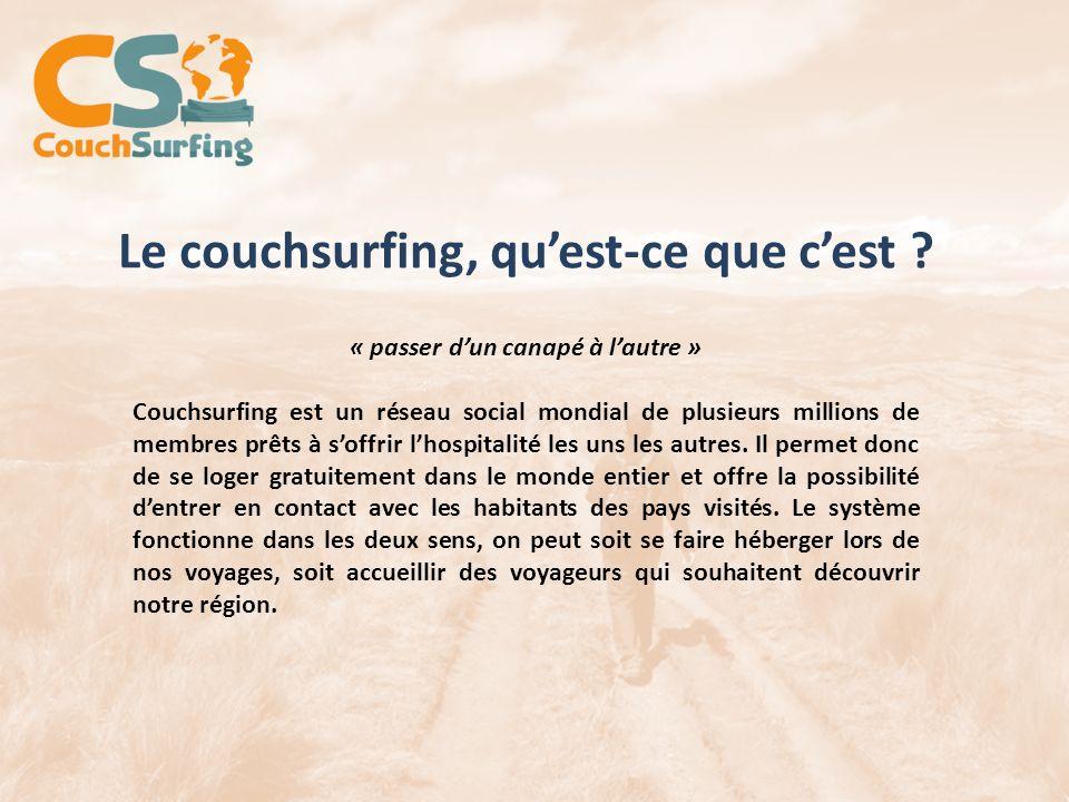 Le couchsurfing, qu'est-ce que c'est