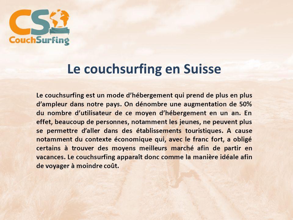 Le couchsurfing en Suisse