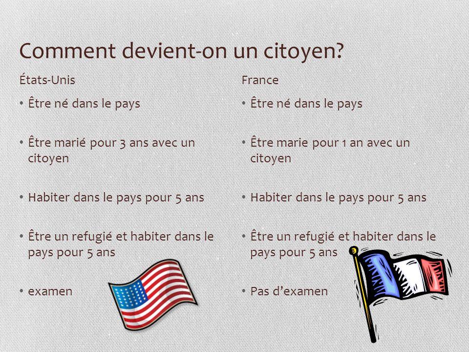Comment devient-on un citoyen