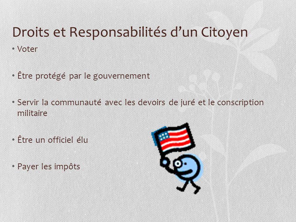 Droits et Responsabilités d'un Citoyen