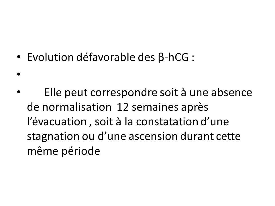 Evolution défavorable des β-hCG :
