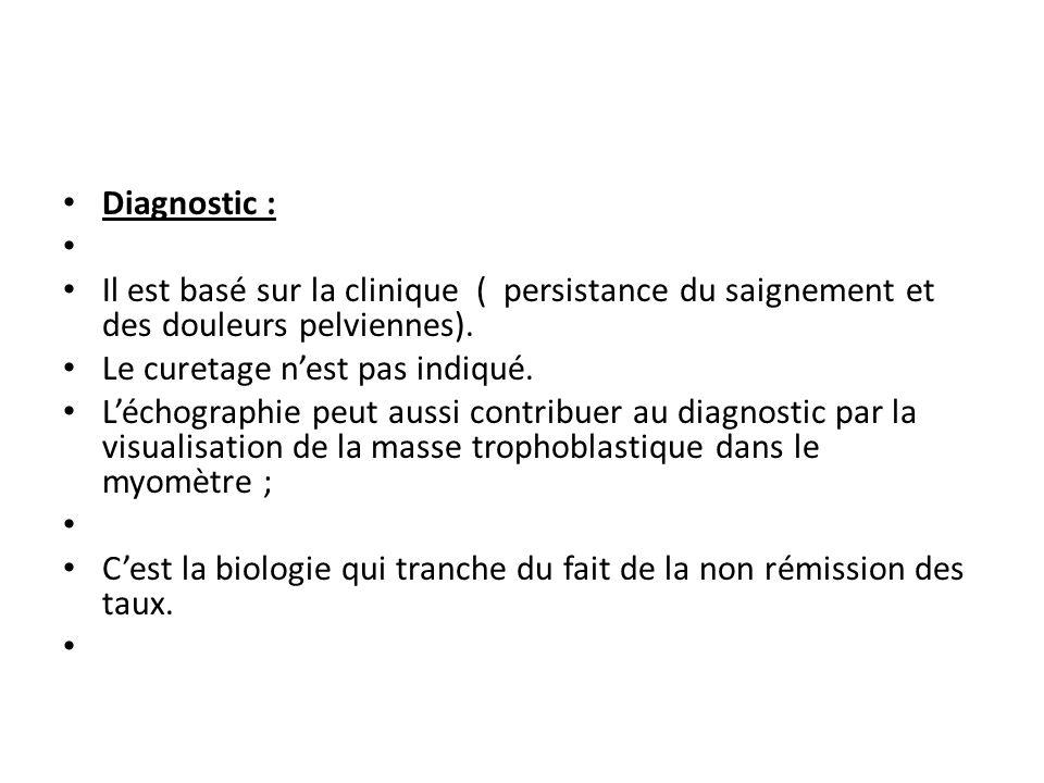 Diagnostic : Il est basé sur la clinique ( persistance du saignement et des douleurs pelviennes).