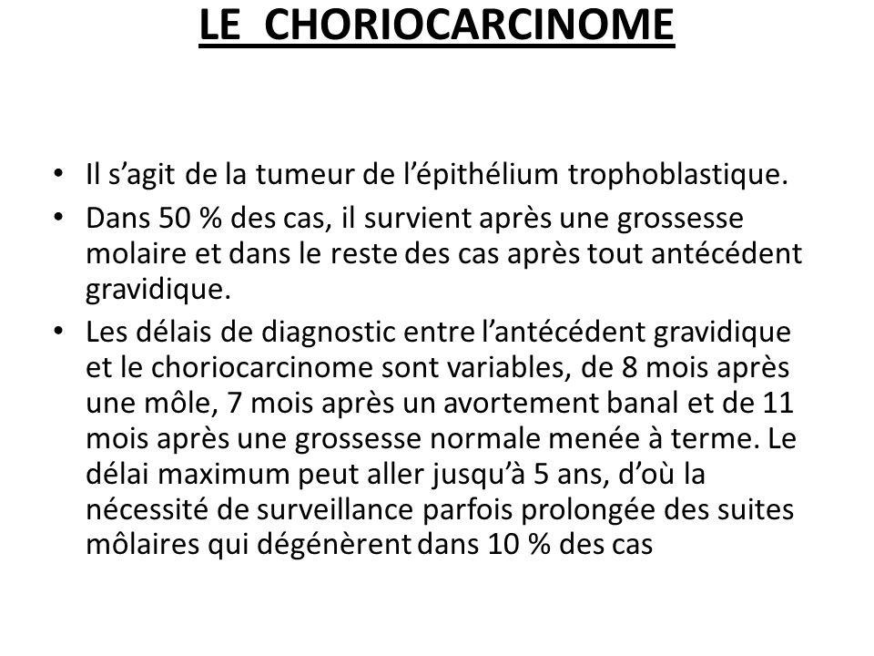 LE CHORIOCARCINOME Il s'agit de la tumeur de l'épithélium trophoblastique.