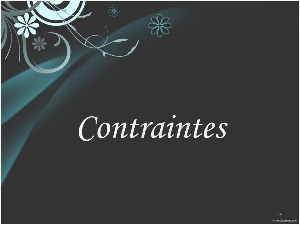 Contraintes
