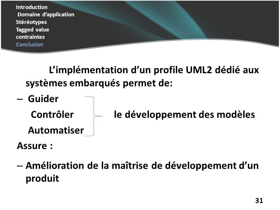 Contrôler le développement des modèles Automatiser Assure :