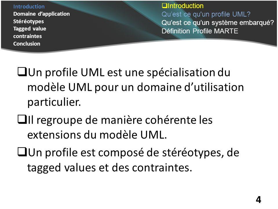 Il regroupe de manière cohérente les extensions du modèle UML.