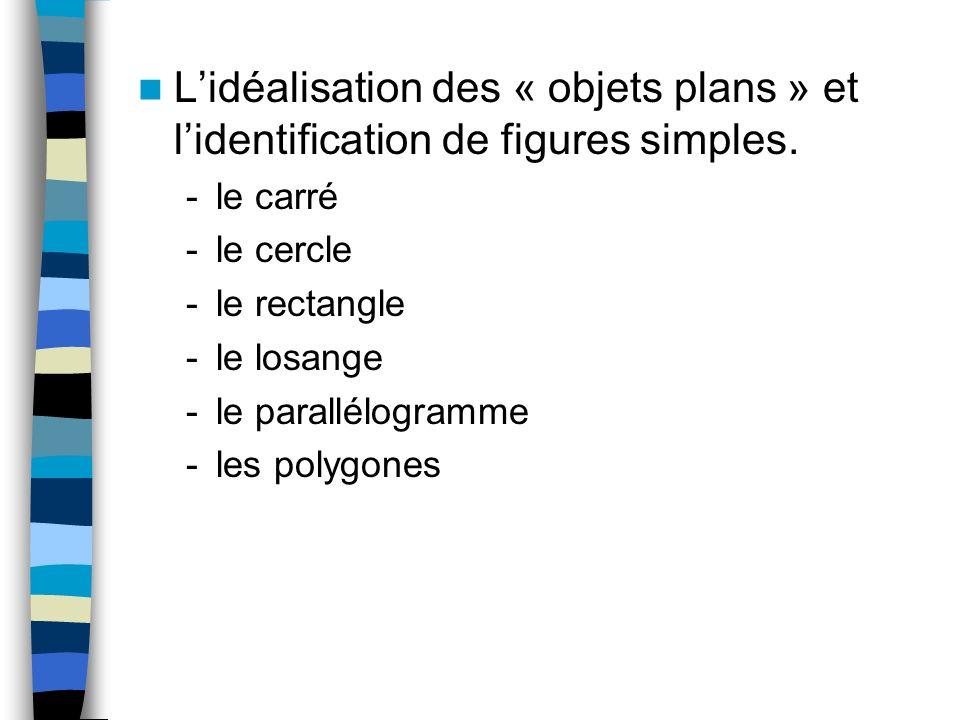 L'idéalisation des « objets plans » et l'identification de figures simples.