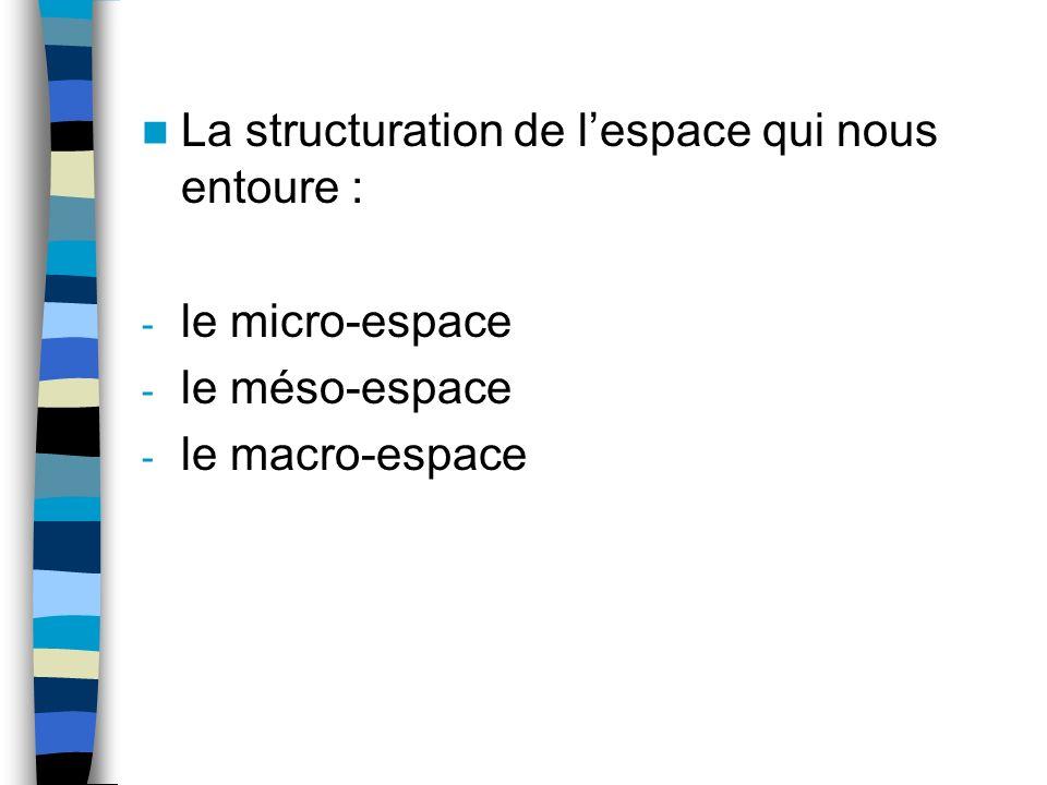 La structuration de l'espace qui nous entoure :